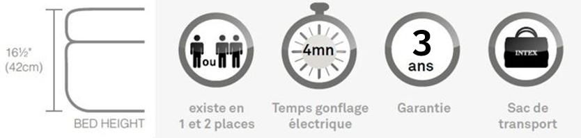Caractéristiques du Matelas gonflable electrique Intex Rest Bed Deluxe Fiber-Tech 2 places