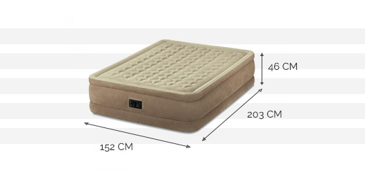 Dimensions du matelas Ultra Plush 2 place